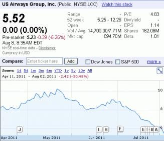 usairways_stock.jpg