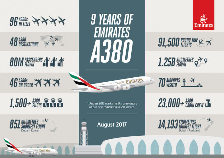 9-years-of-Emirates-A380-infographic